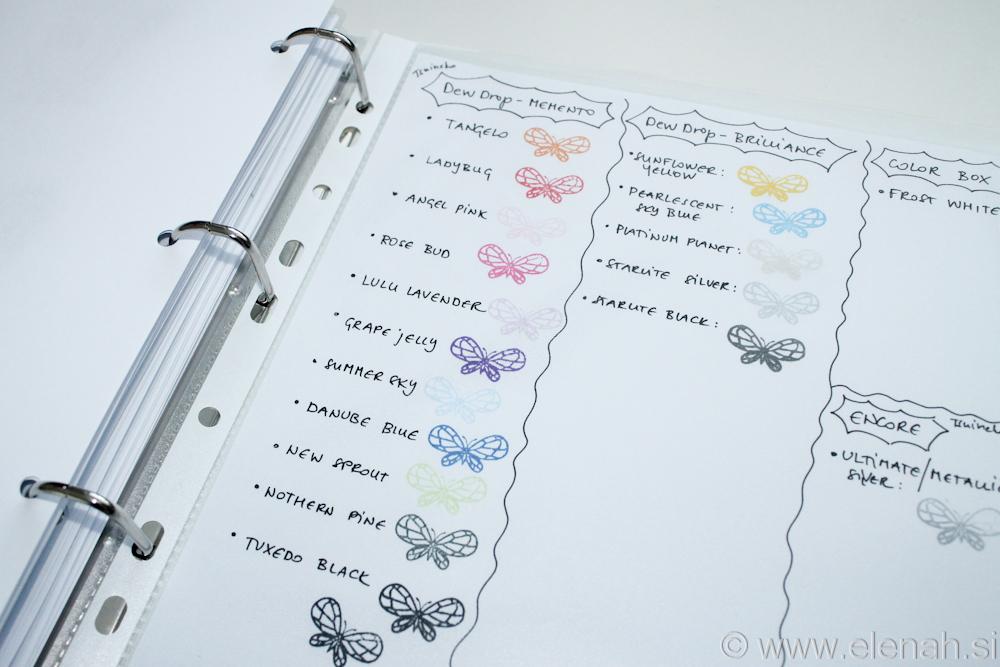 Day 301 butterfly inkk pad test